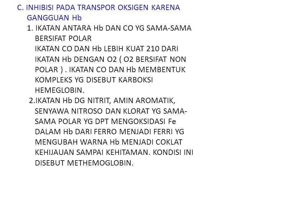 C. INHIBISI PADA TRANSPOR OKSIGEN KARENA GANGGUAN Hb 1