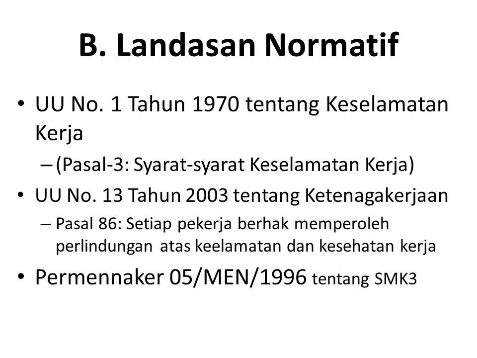 B. Landasan Normatif UU No. 1 Tahun 1970 tentang Keselamatan Kerja