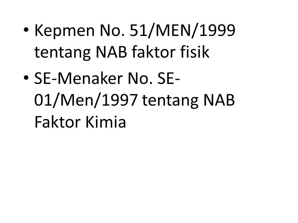 Kepmen No. 51/MEN/1999 tentang NAB faktor fisik