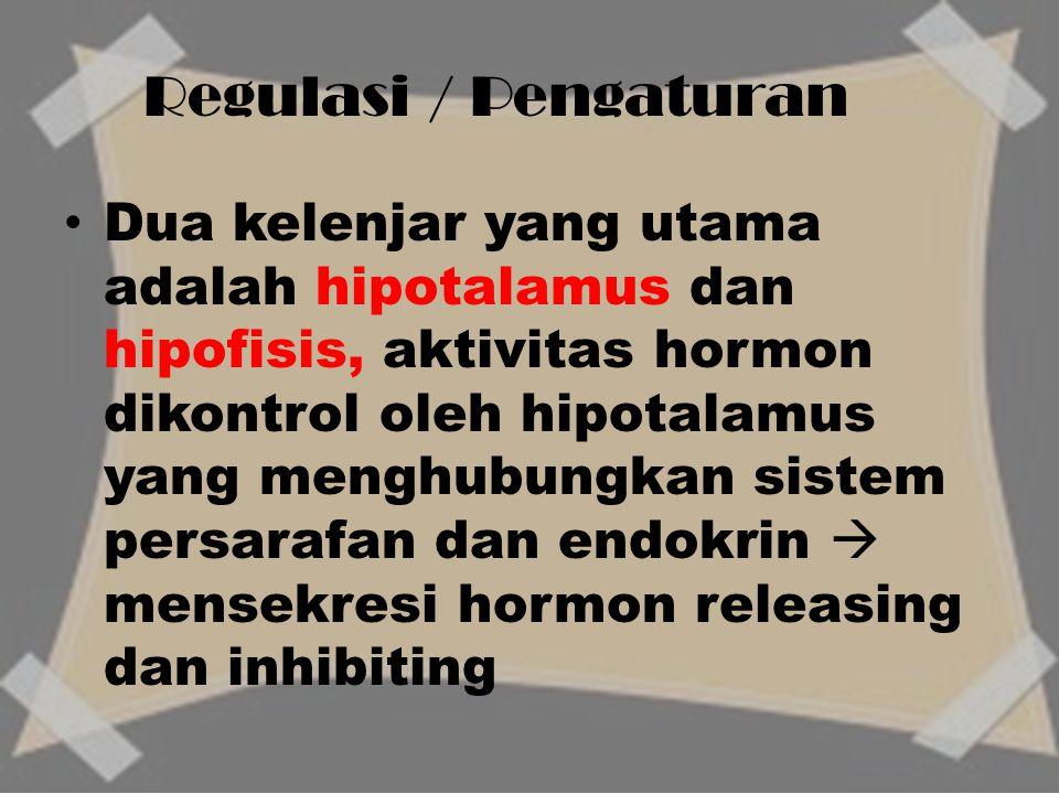 Regulasi / Pengaturan