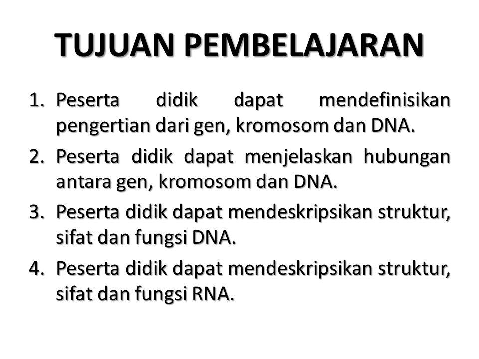 TUJUAN PEMBELAJARAN Peserta didik dapat mendefinisikan pengertian dari gen, kromosom dan DNA.
