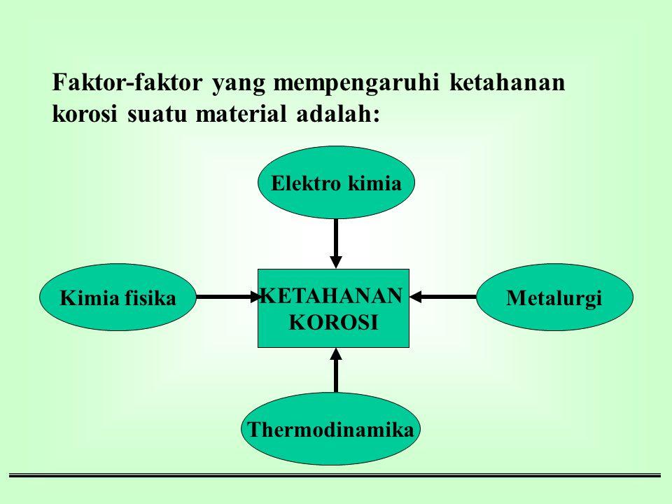 Faktor-faktor yang mempengaruhi ketahanan korosi suatu material adalah: