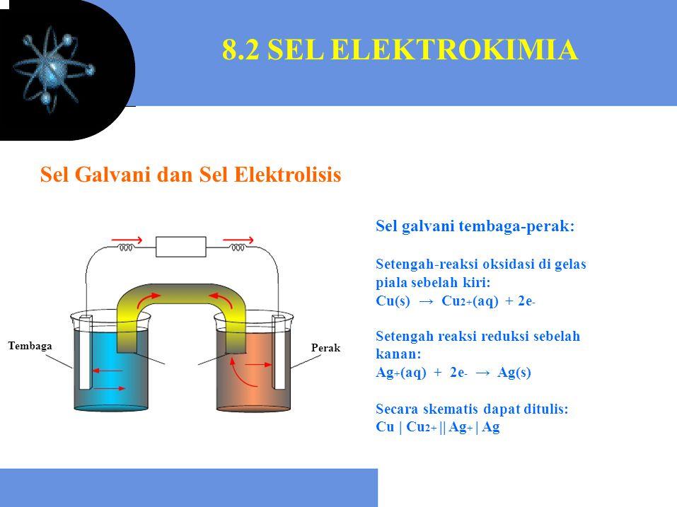 Sel Galvani dan Sel Elektrolisis Sel galvani tembaga-perak: