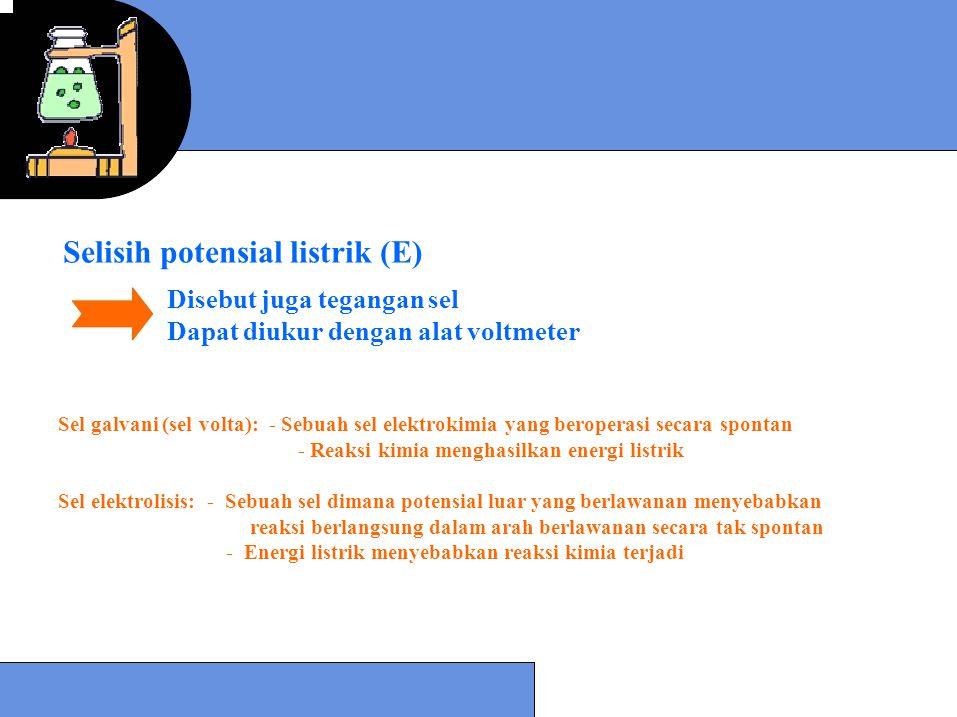 Selisih potensial listrik (E)