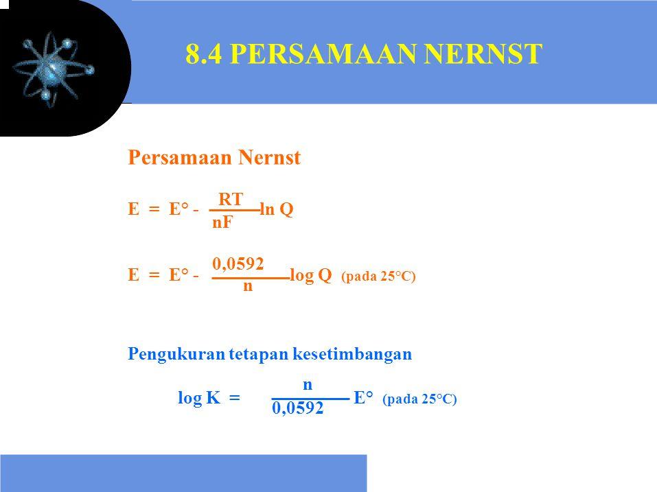 Persamaan Nernst nF E = E° - ln Q 0,0592 n E = E° - log Q (pada 25°C)
