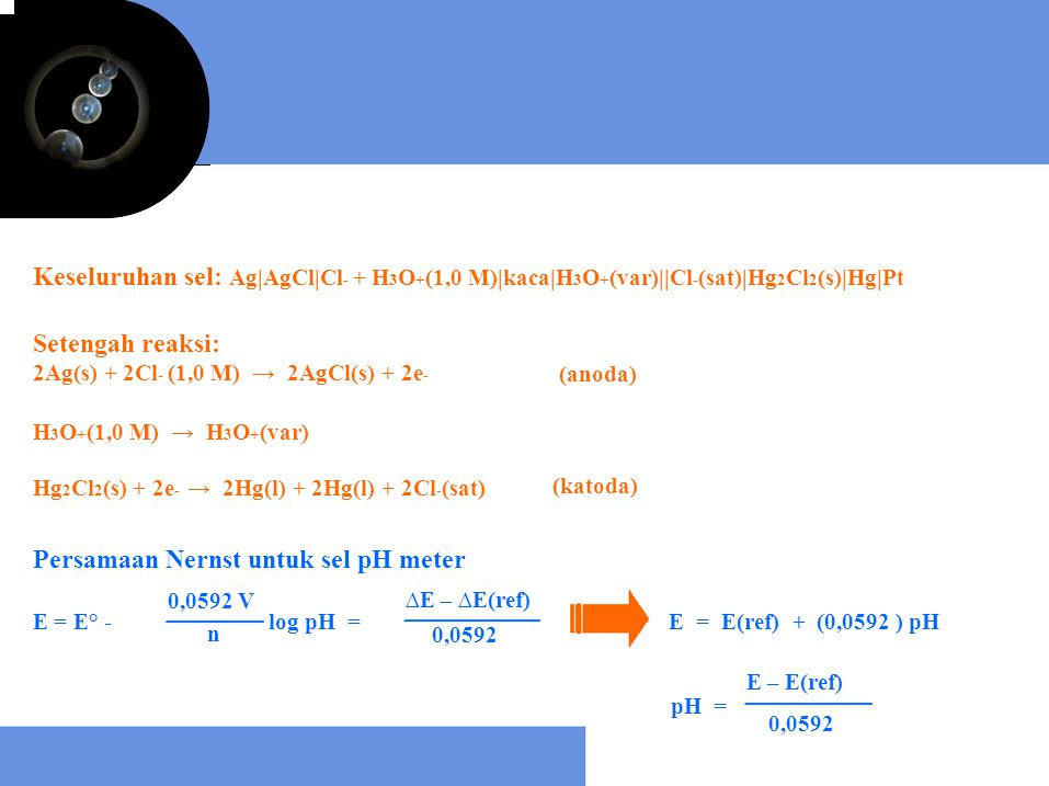 Persamaan Nernst untuk sel pH meter