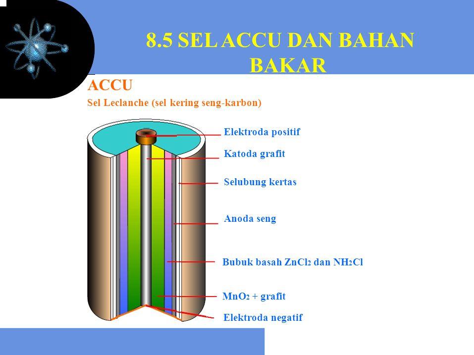 8.5 SEL ACCU DAN BAHAN BAKAR ACCU