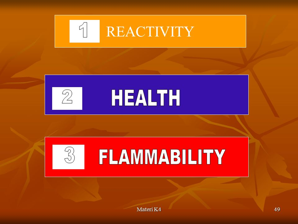 REACTIVITY 1 1 2 HEALTH 3 FLAMMABILITY Materi K4