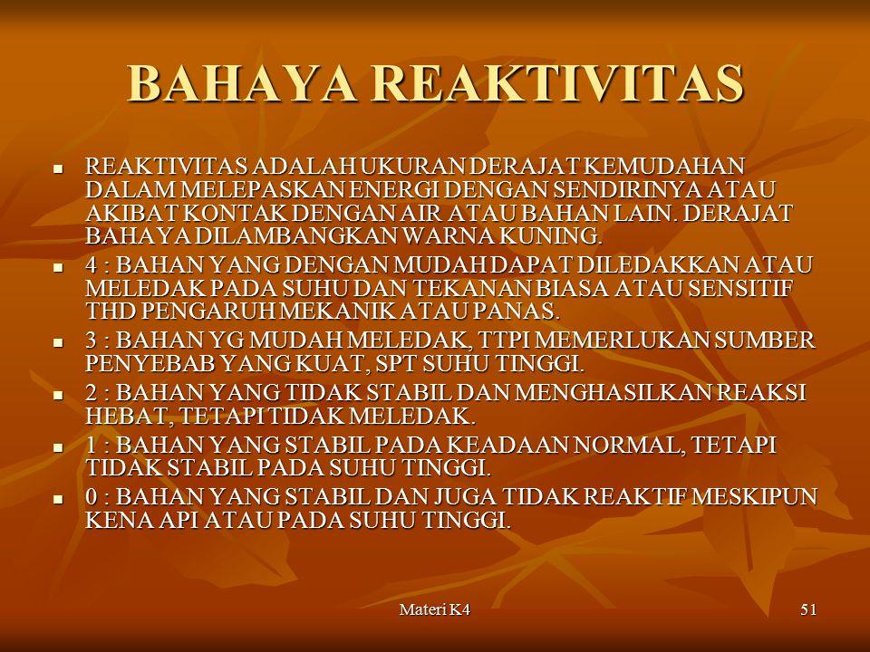 BAHAYA REAKTIVITAS