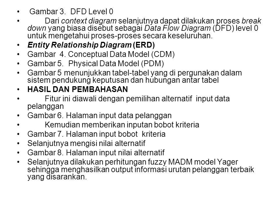 Gambar 3. DFD Level 0