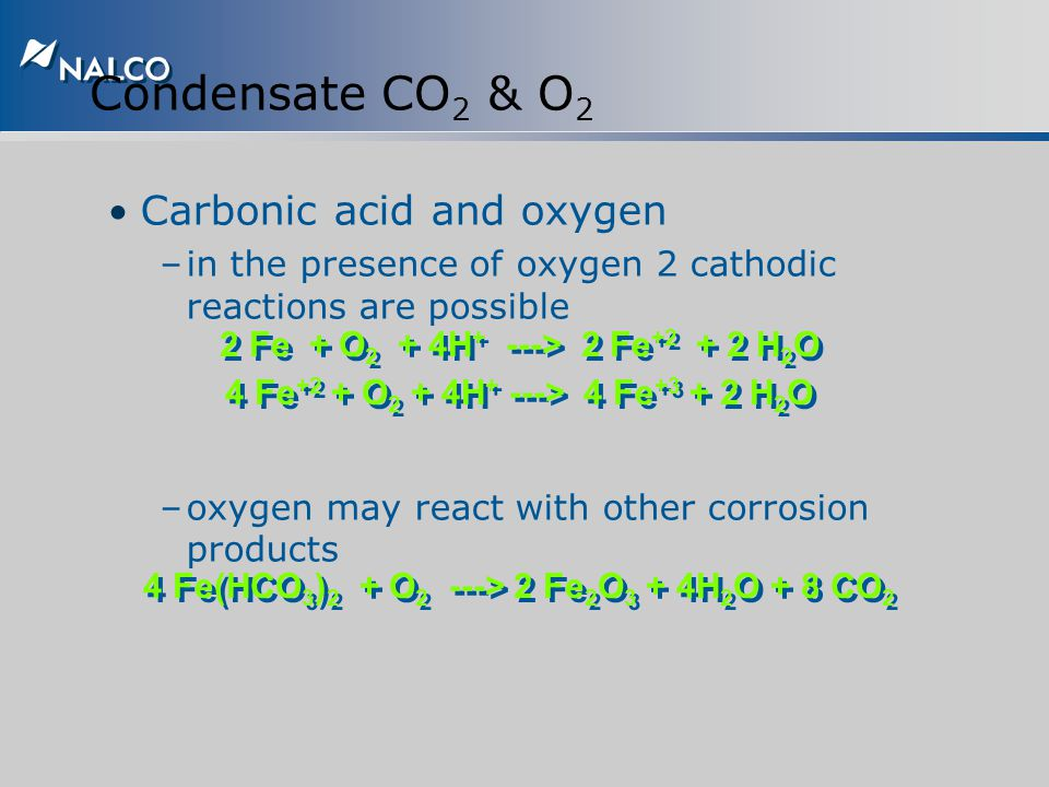 Condensate CO2 & O2 Carbonic acid and oxygen