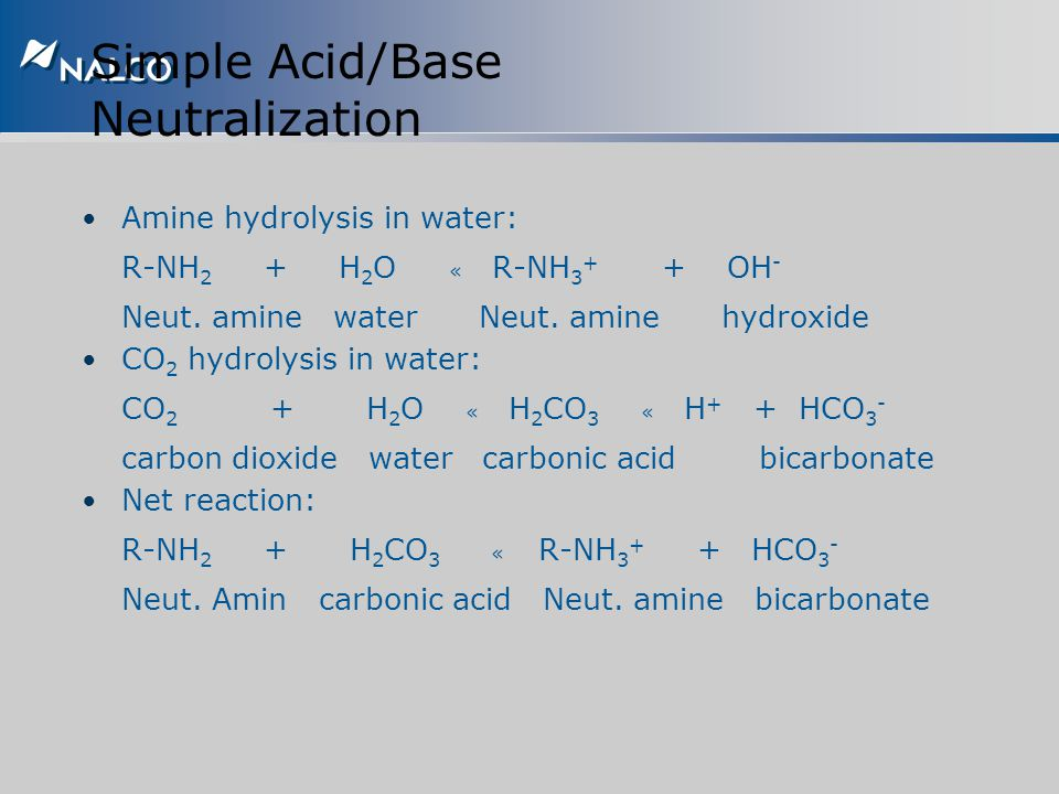 Simple Acid/Base Neutralization