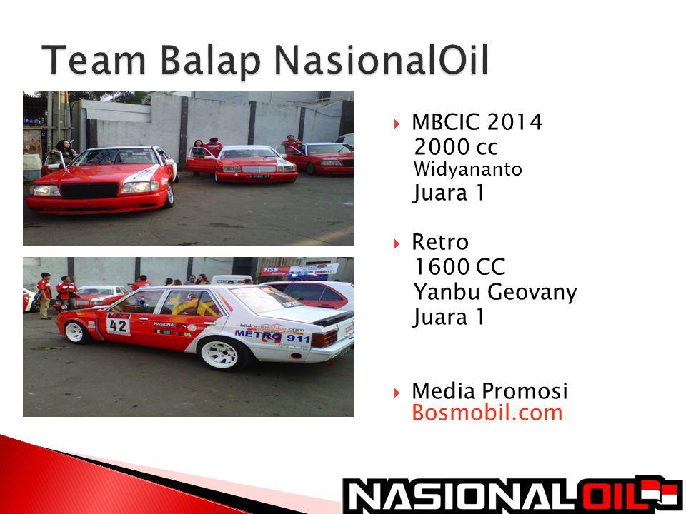 Team Balap NasionalOil