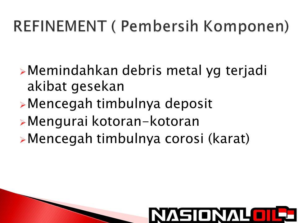 REFINEMENT ( Pembersih Komponen)