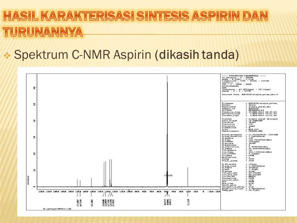 HASIL karakterisasi SINTESIS ASPIRIN DAN TURUNANNYA