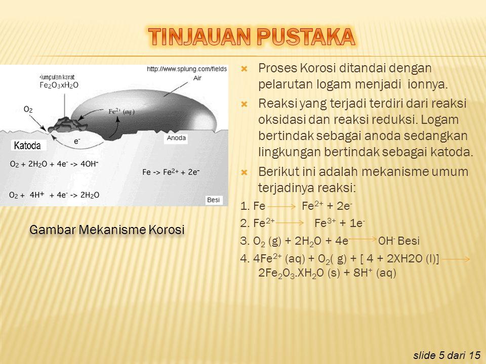 TINJAUAN PUSTAKA Proses Korosi ditandai dengan pelarutan logam menjadi ionnya.