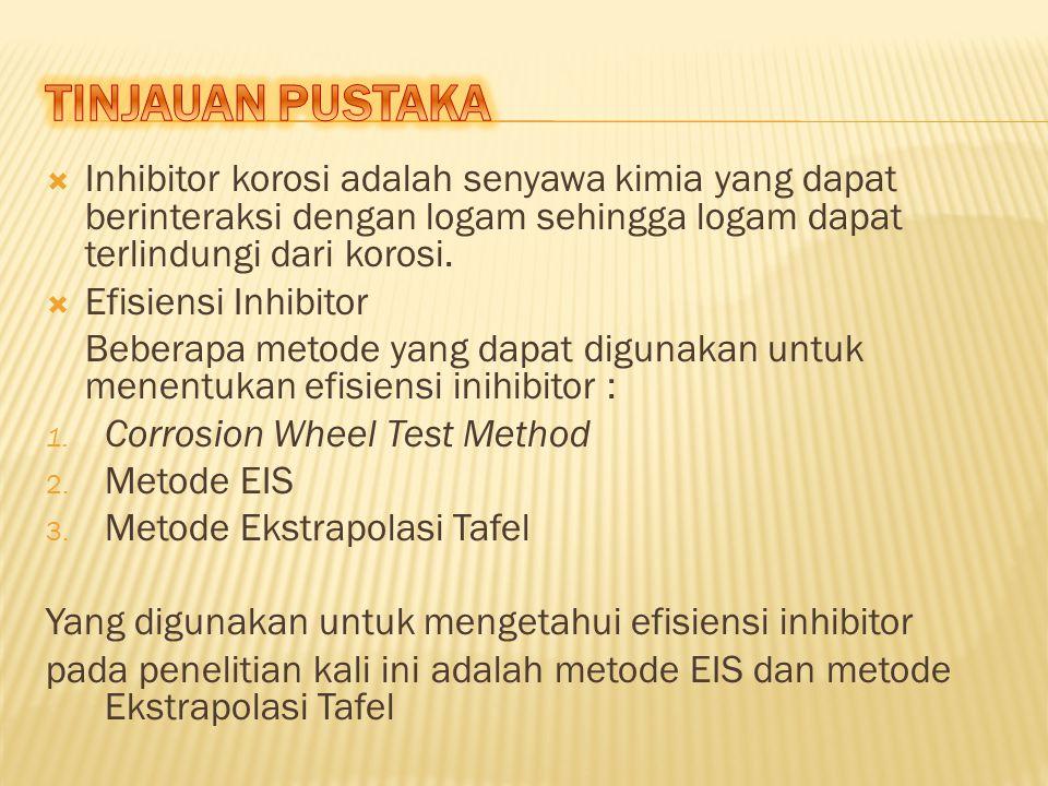 TINJAUAN PUSTAKA Inhibitor korosi adalah senyawa kimia yang dapat berinteraksi dengan logam sehingga logam dapat terlindungi dari korosi.