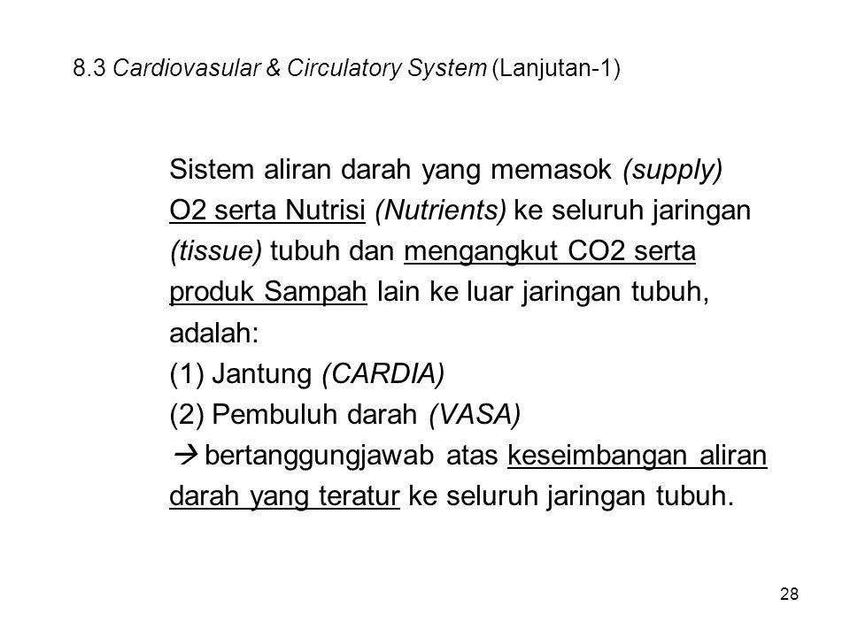 8.3 Cardiovasular & Circulatory System (Lanjutan-1)