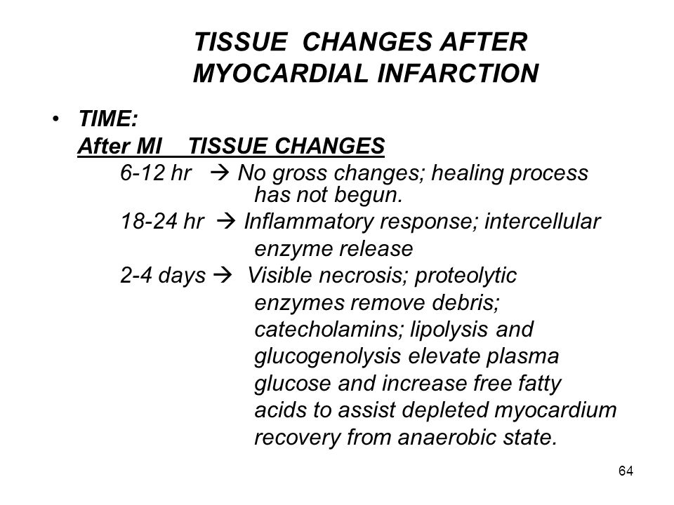 TISSUE CHANGES AFTER MYOCARDIAL INFARCTION