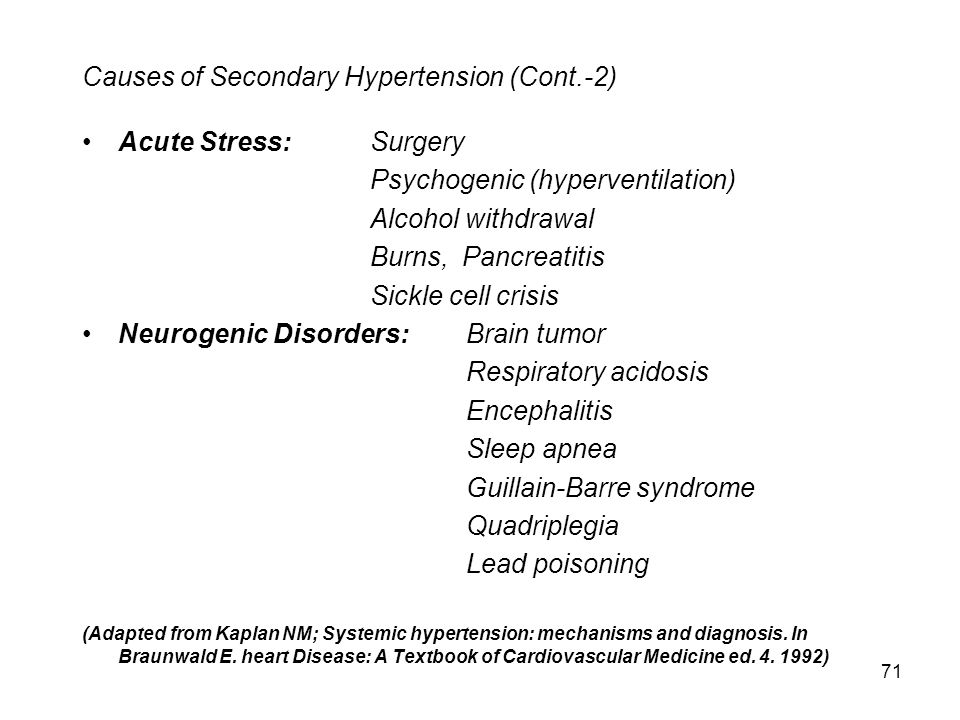 Causes of Secondary Hypertension (Cont.-2)