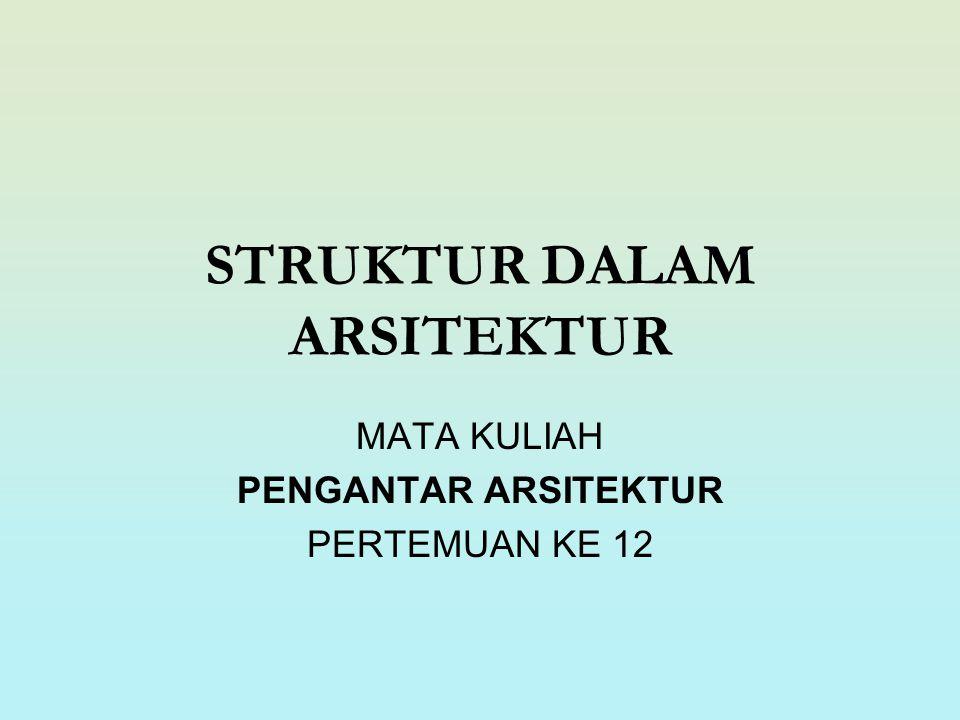 STRUKTUR DALAM ARSITEKTUR