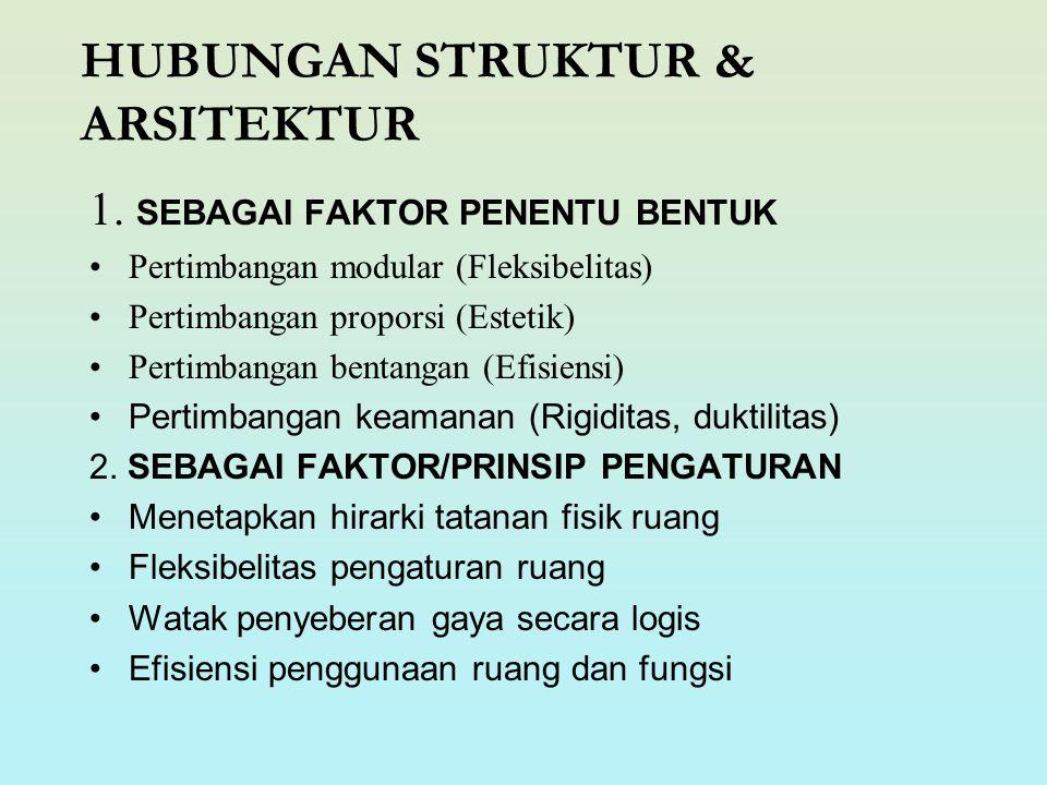 HUBUNGAN STRUKTUR & ARSITEKTUR