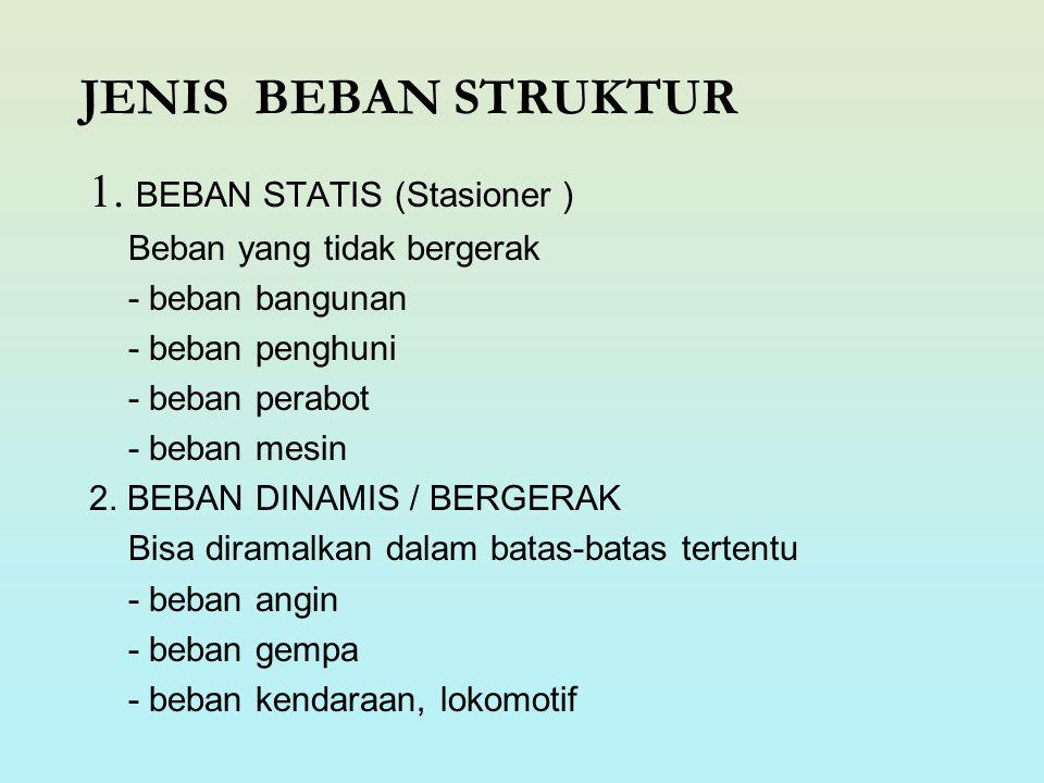 JENIS BEBAN STRUKTUR 1. BEBAN STATIS (Stasioner )