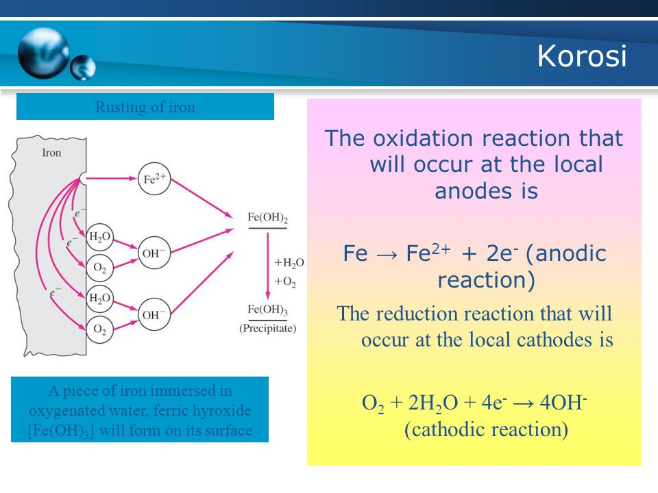 Korosi The oxidation reaction that will occur at the local anodes is