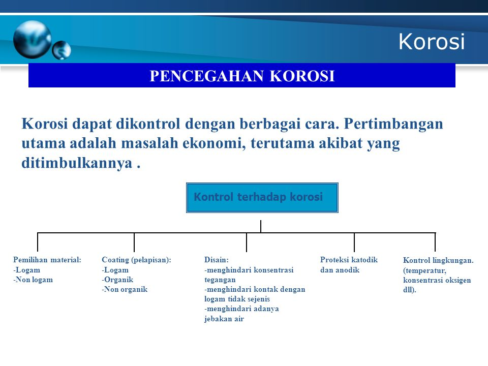 Kontrol terhadap korosi