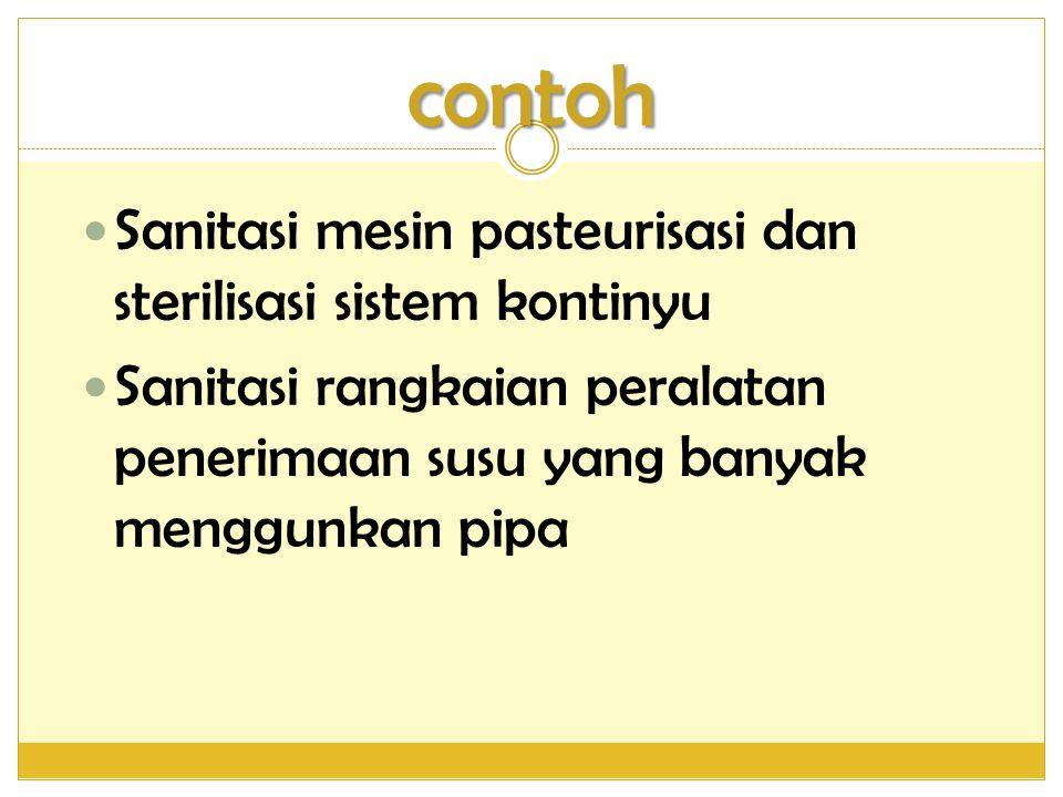 contoh Sanitasi mesin pasteurisasi dan sterilisasi sistem kontinyu