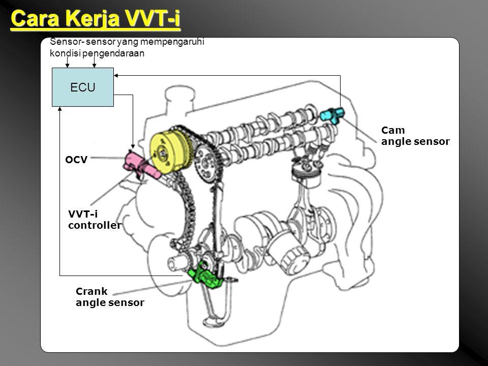 Cara Kerja VVT-i Sensor- sensor yang mempengaruhi kondisi pengendaraan. ECU. Cam. angle sensor. OCV.