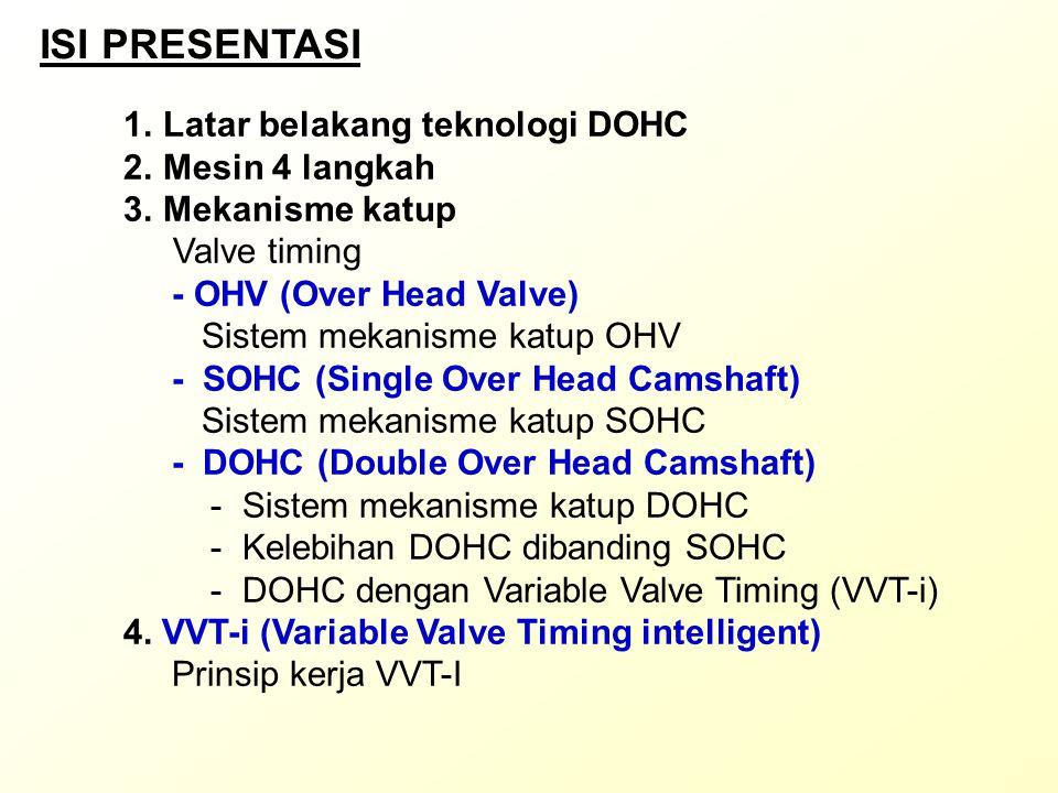 ISI PRESENTASI Latar belakang teknologi DOHC Mesin 4 langkah