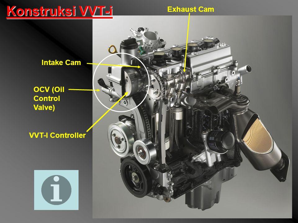 Konstruksi VVT-i Exhaust Cam Intake Cam OCV (Oil Control Valve)