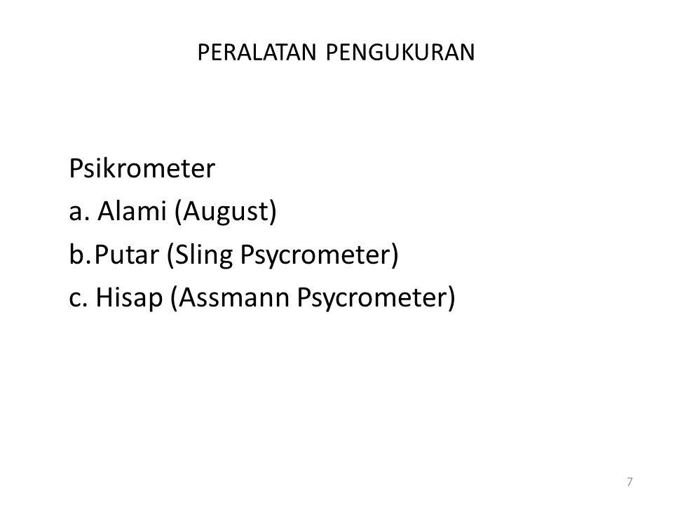 PERALATAN PENGUKURAN Psikrometer a. Alami (August) b.