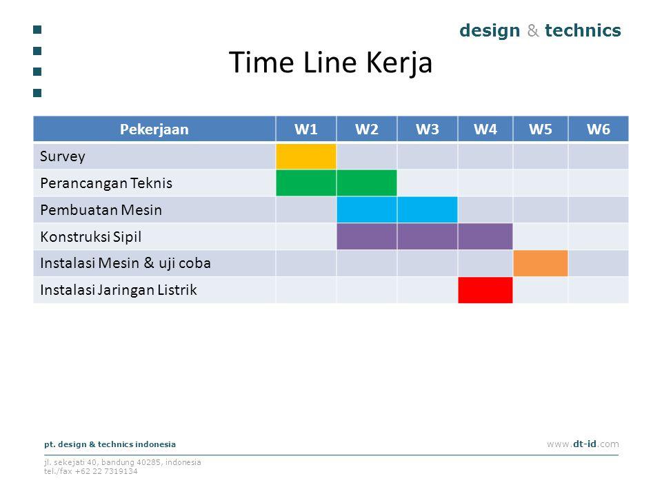 Time Line Kerja design & technics Pekerjaan W1 W2 W3 W4 W5 W6 Survey
