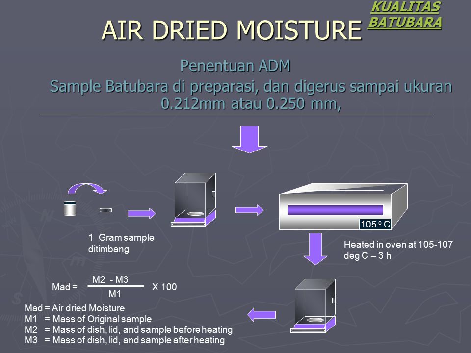AIR DRIED MOISTURE Penentuan ADM