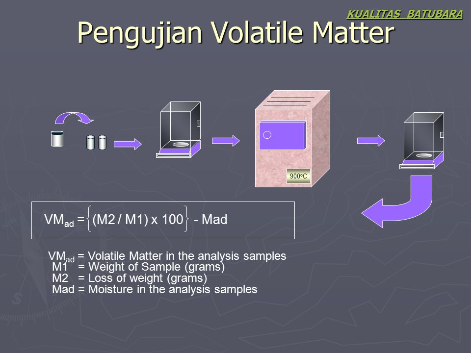 Pengujian Volatile Matter