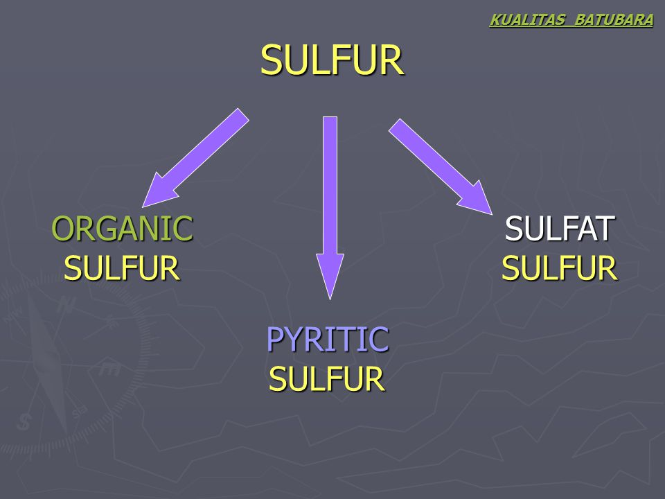 KUALITAS BATUBARA SULFUR ORGANIC SULFUR SULFAT SULFUR PYRITIC SULFUR