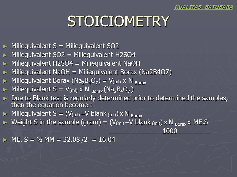 STOICIOMETRY Miliequivalent S = Miliequivalent SO2