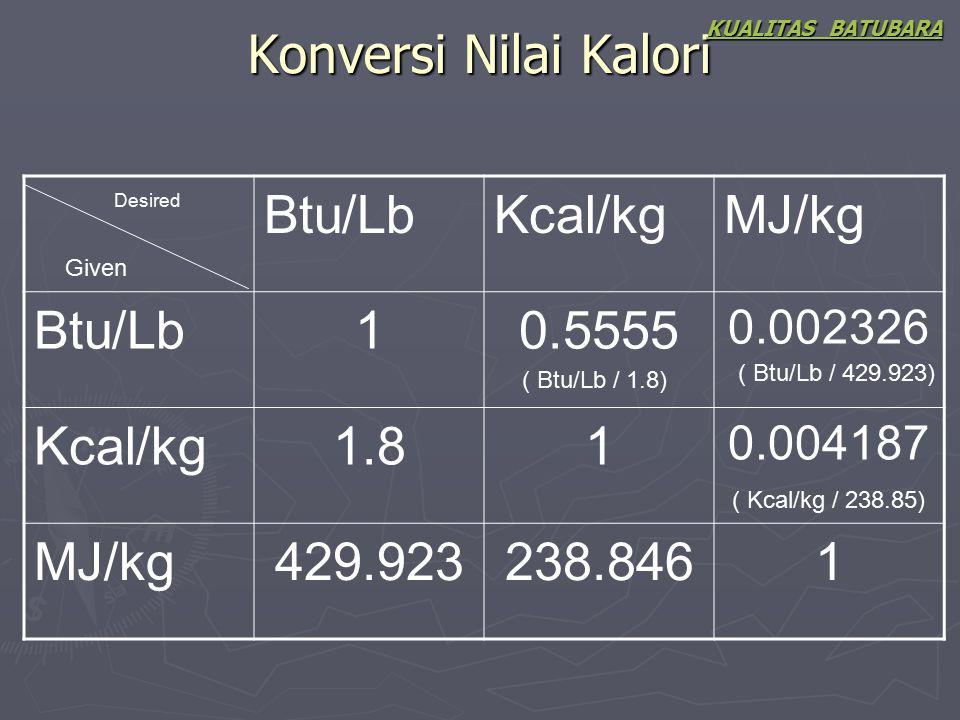 Konversi Nilai Kalori Btu/Lb Kcal/kg MJ/kg 1 0.5555 1.8 429.923
