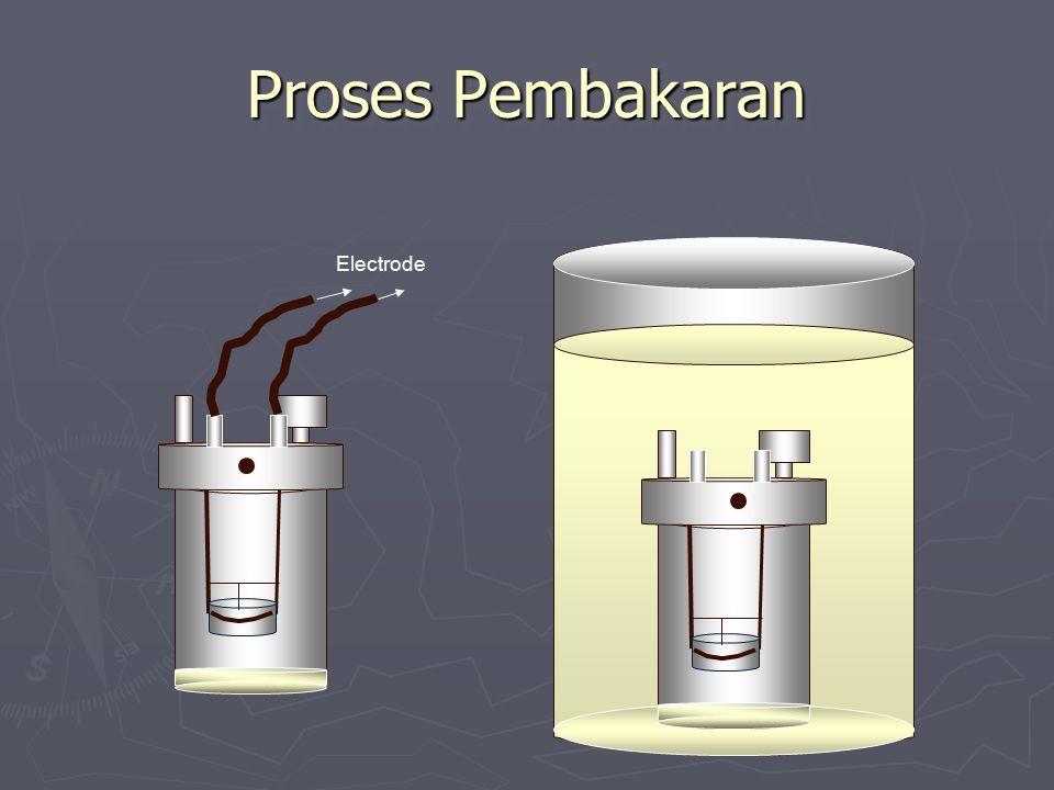 Proses Pembakaran Electrode