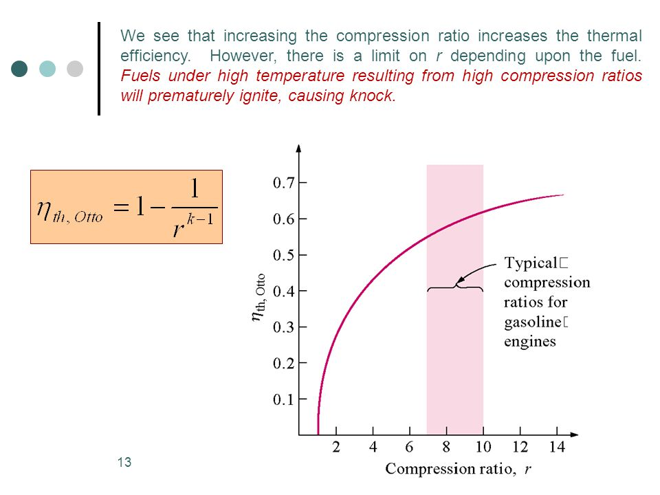 We see that increasing the compression ratio increases the thermal efficiency.