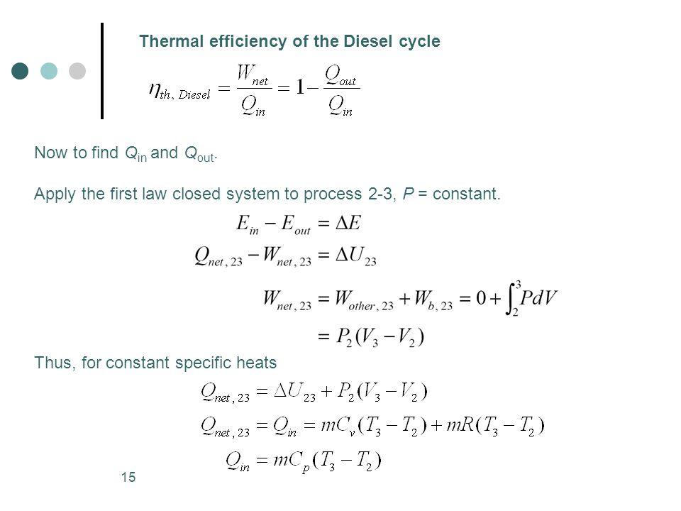 Thermal efficiency of the Diesel cycle