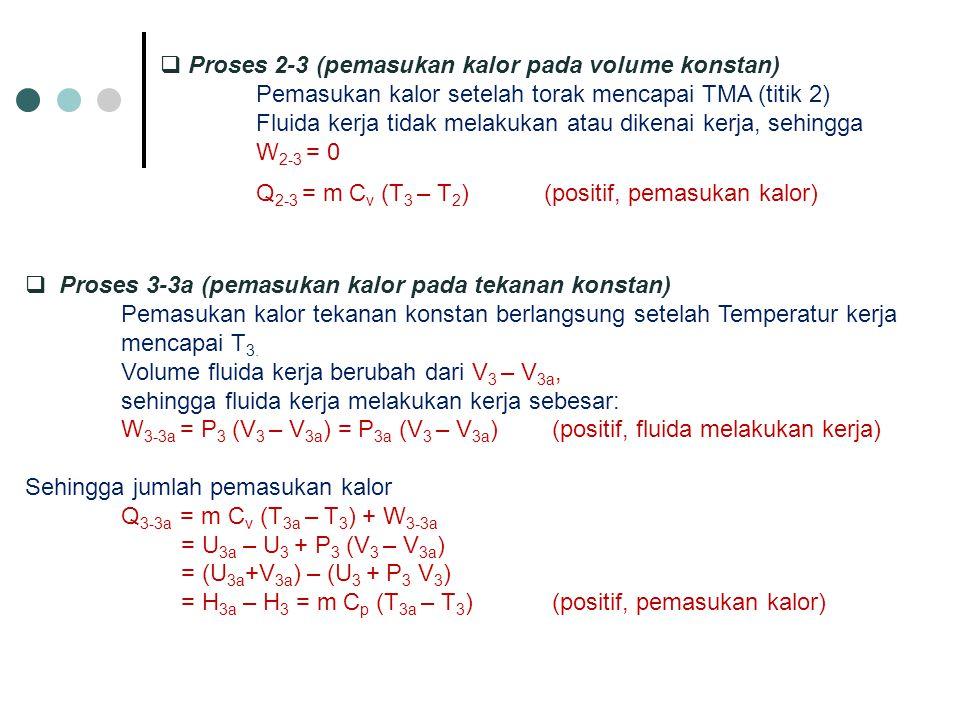 Proses 2-3 (pemasukan kalor pada volume konstan)