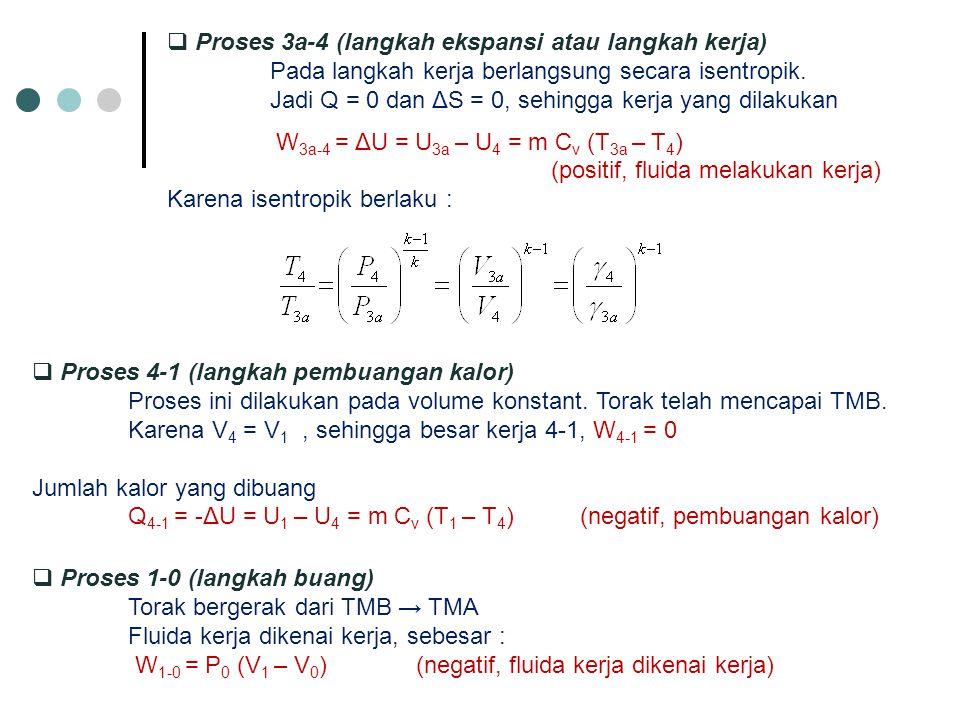 Proses 3a-4 (langkah ekspansi atau langkah kerja)
