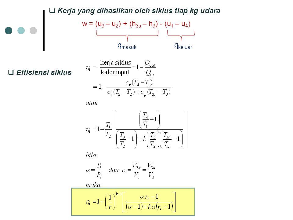 Kerja yang dihasilkan oleh siklus tiap kg udara