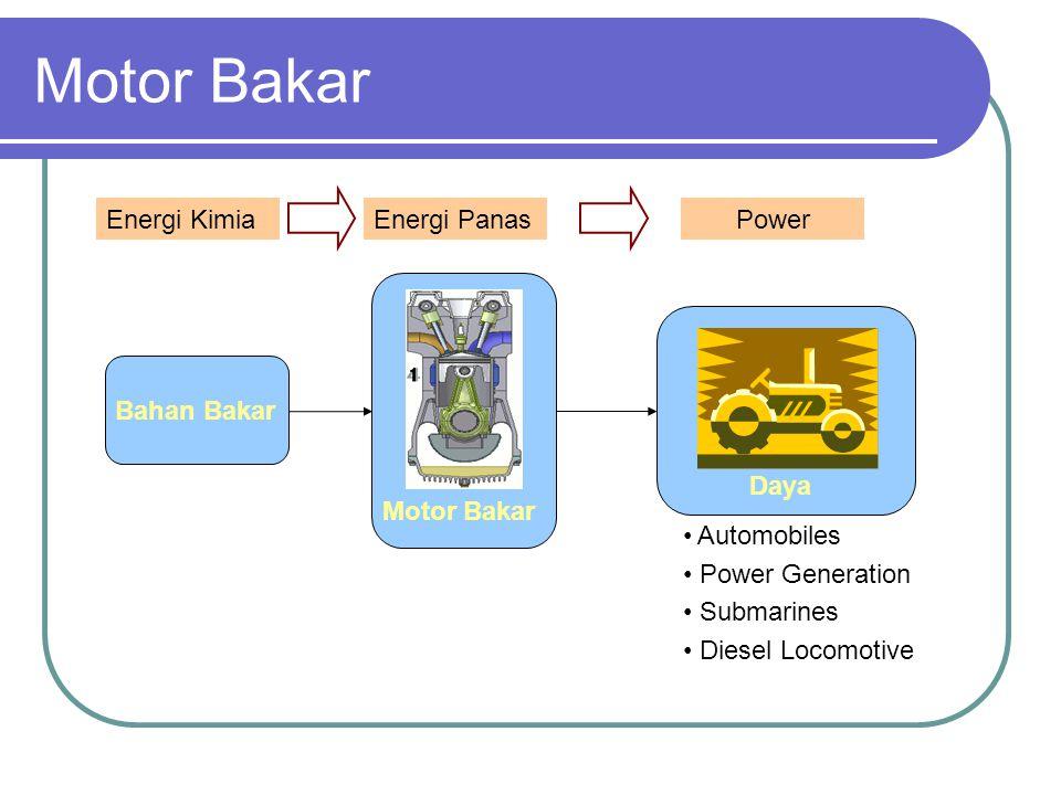 Motor Bakar Energi Kimia Energi Panas Power Bahan Bakar Daya