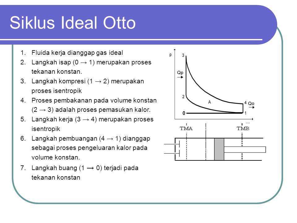 Siklus Ideal Otto Fluida kerja dianggap gas ideal