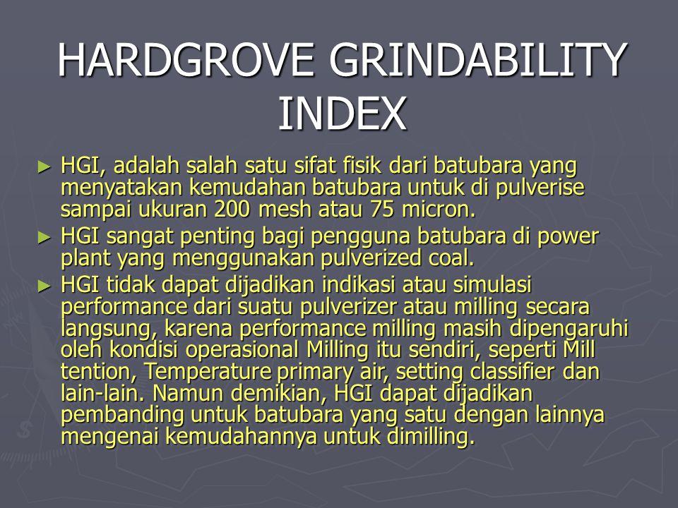 HARDGROVE GRINDABILITY INDEX