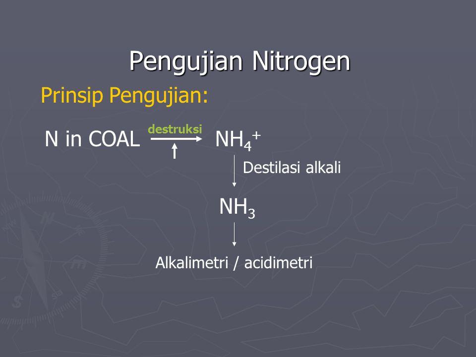Pengujian Nitrogen Prinsip Pengujian: N in COAL NH4+ NH3